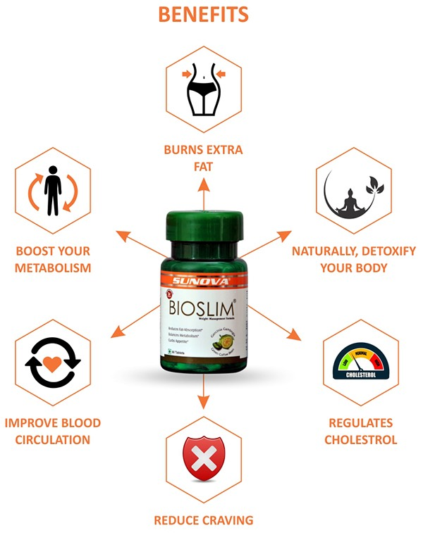 Sunova Bioslim is the best solution for weight loss